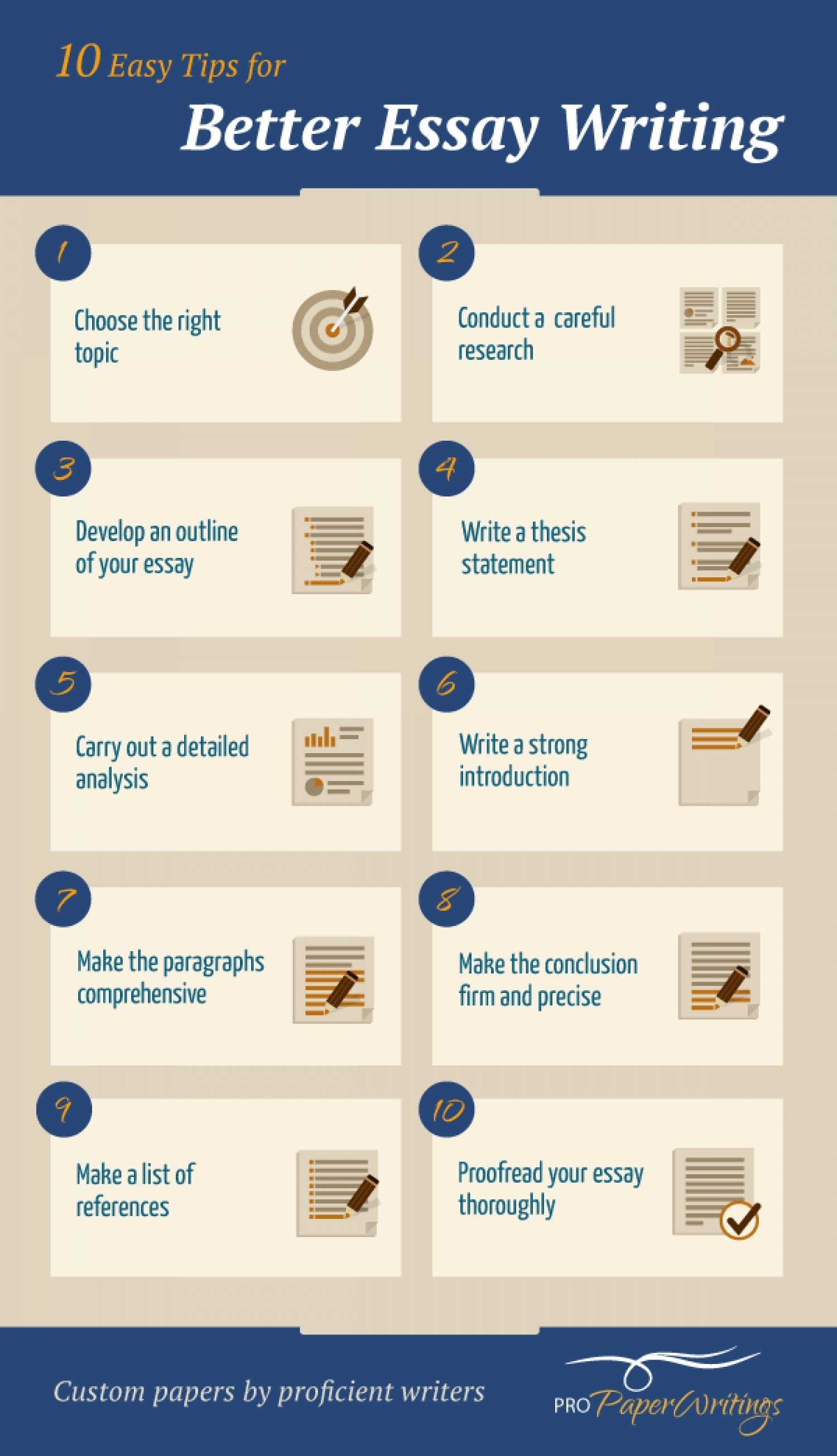 How You Can Get An Essay Writing Service Working For You EssayWritinginfographic Writemyessaydocyolasitecom